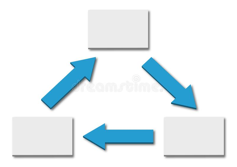 Infographics mall - processcirkulering för tre moment royaltyfri illustrationer