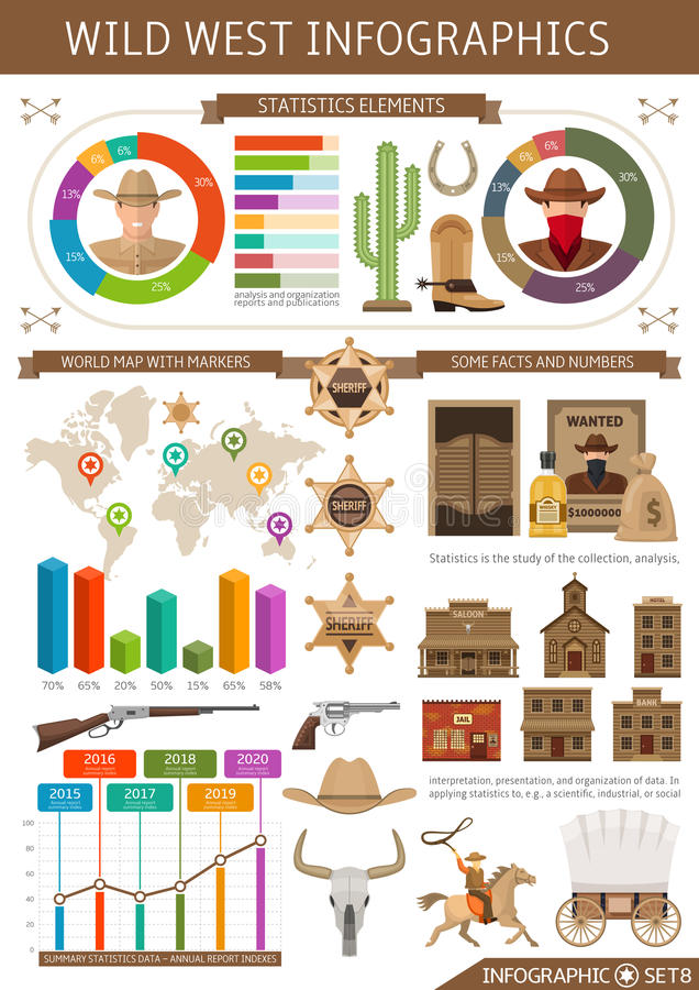 Infographics occidental sauvage illustration libre de droits