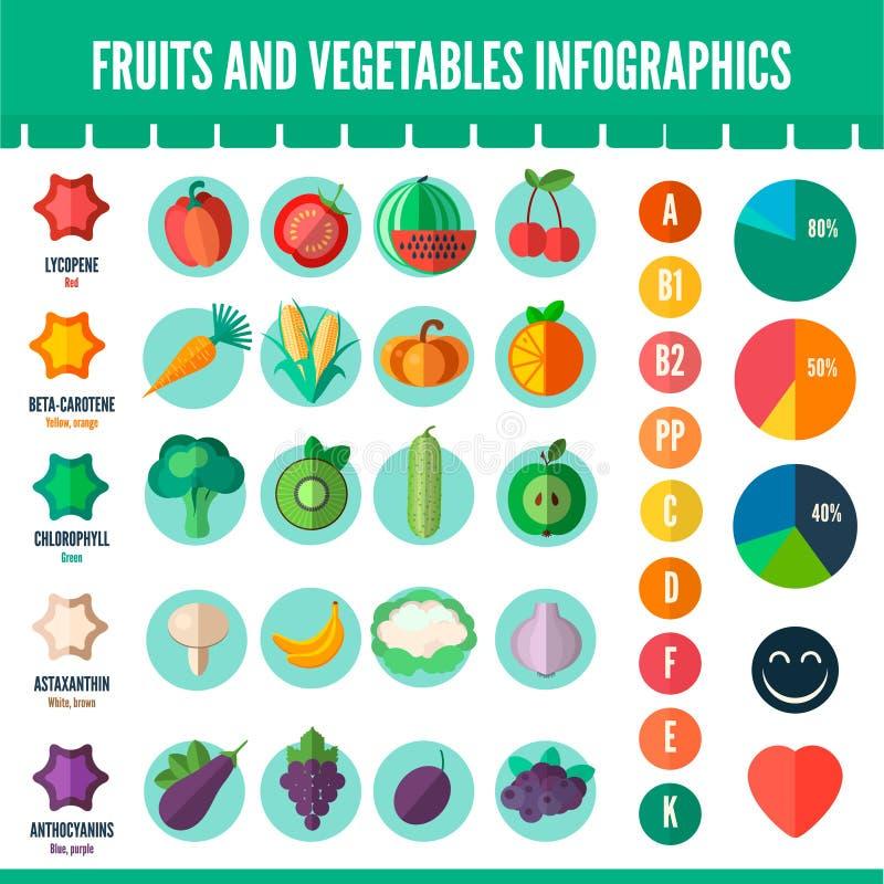 Infographics om vitaminer, pigment, frukter, grönsaker, bär i en plan stil royaltyfri illustrationer