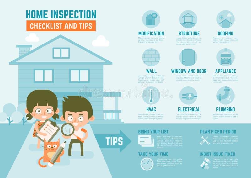 Infographics over de controlelijst en de uiteinden van de huisinspectie stock illustratie