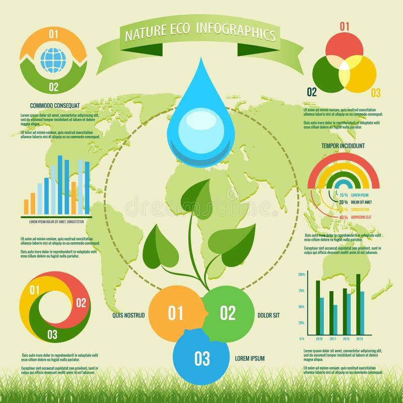 Infographics over milieu of watermiddelen royalty-vrije illustratie