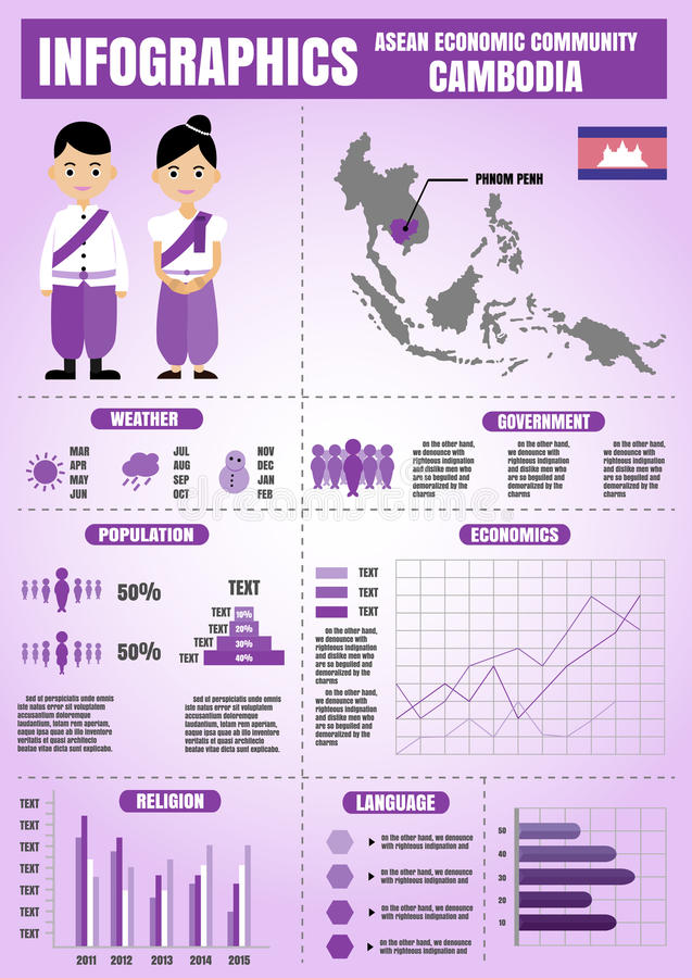 Infographics para Camboya stock de ilustración