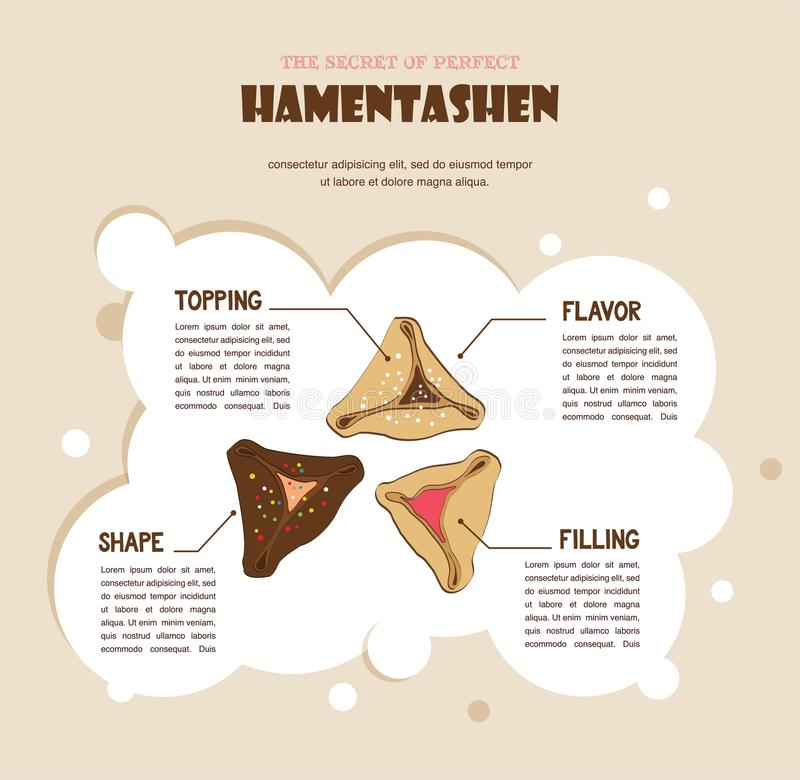 Infographics of perfect Hamantaschen for Jewish holiday Purim royalty free illustration
