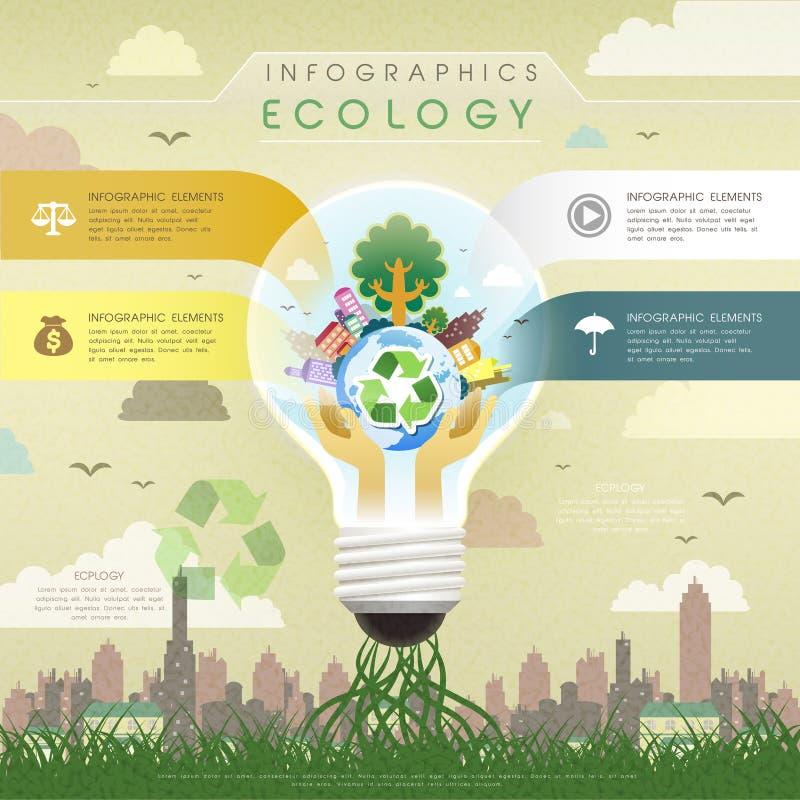 Infographics plat d'ampoule d'écologie de conception illustration de vecteur