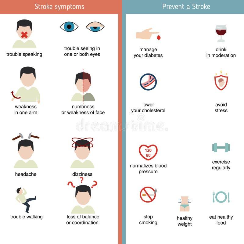Infographics pour la course illustration stock