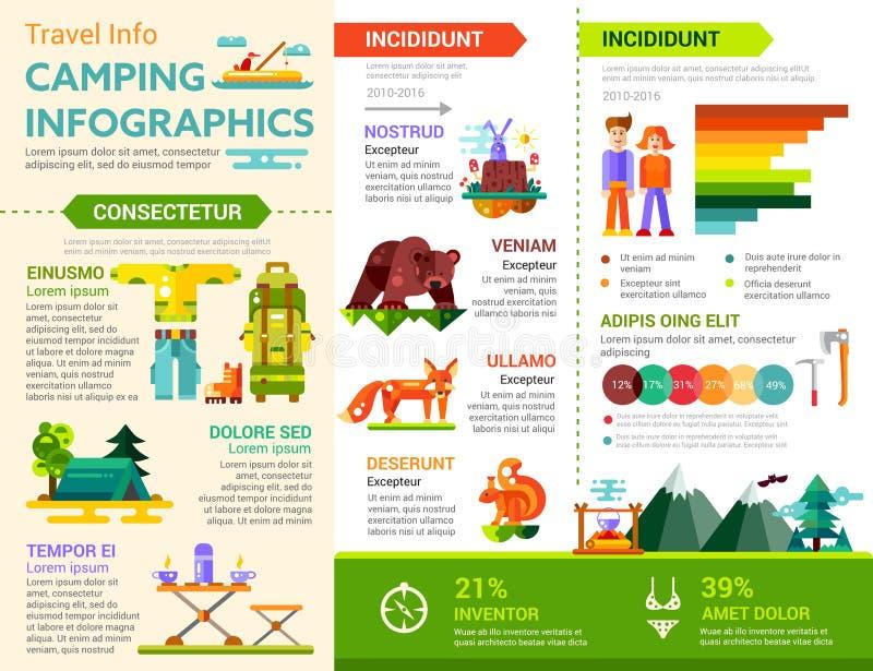 Infographics que acampa - cartel, plantilla de la cubierta del folleto libre illustration