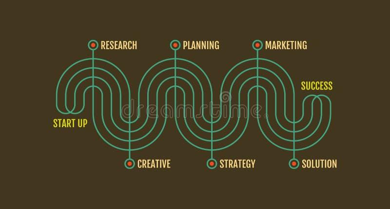 Infographics?? r 能为工作流程布局,图,企业步选择使用 向量例证