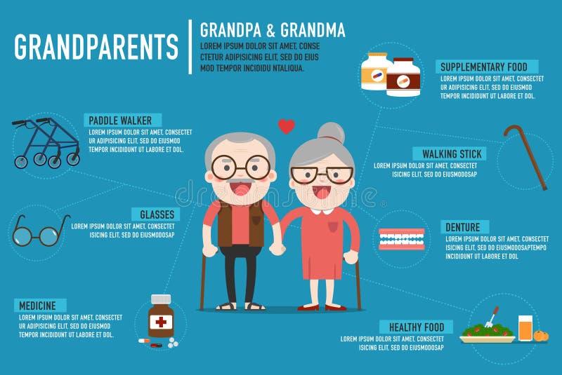 Infographics Retired elderly senior age couple. Infographics Retired elderly senior age couple in creative flat character design   Grandpa and grandma standing stock illustration