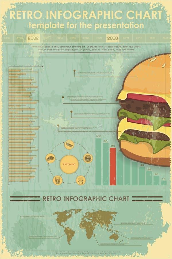 Infographics retro con los items de los alimentos de preparación rápida libre illustration