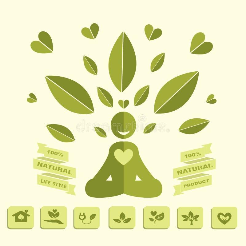 Infographics saudável do estilo de vida da ioga ilustração royalty free