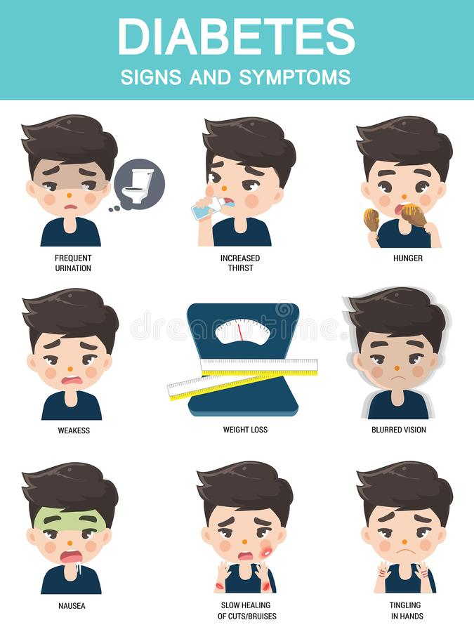 Infographics that show the symptoms of people with diabetes vector illustration