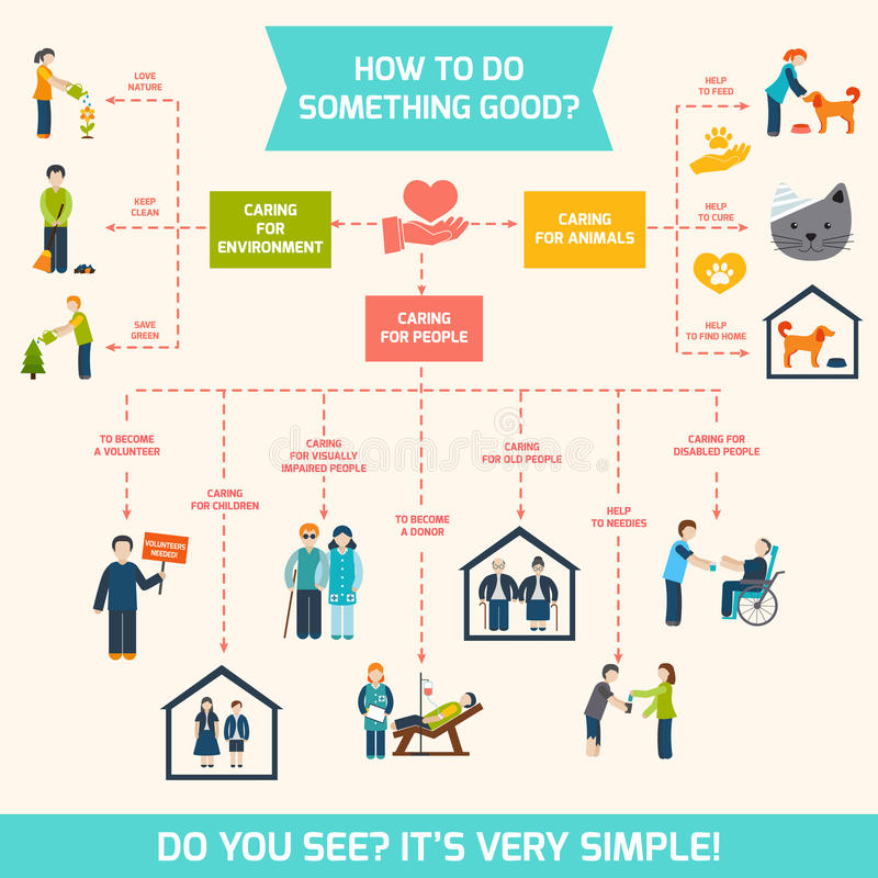 Infographics social do cuidado ilustração royalty free