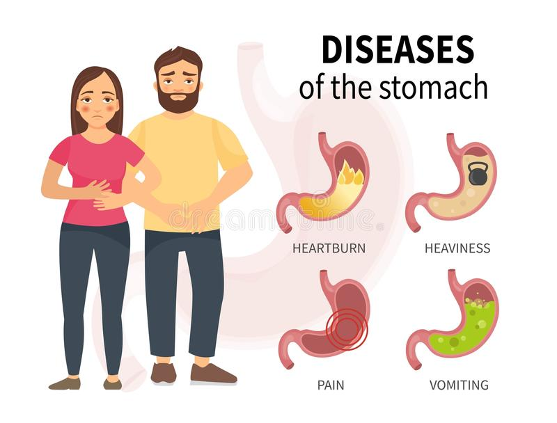 Diseases of the stomach. Infographics of stomach disease. Sick man and woman. Manifestations of the disease. Heartburn, tyzhest, nausea, pain vector illustration