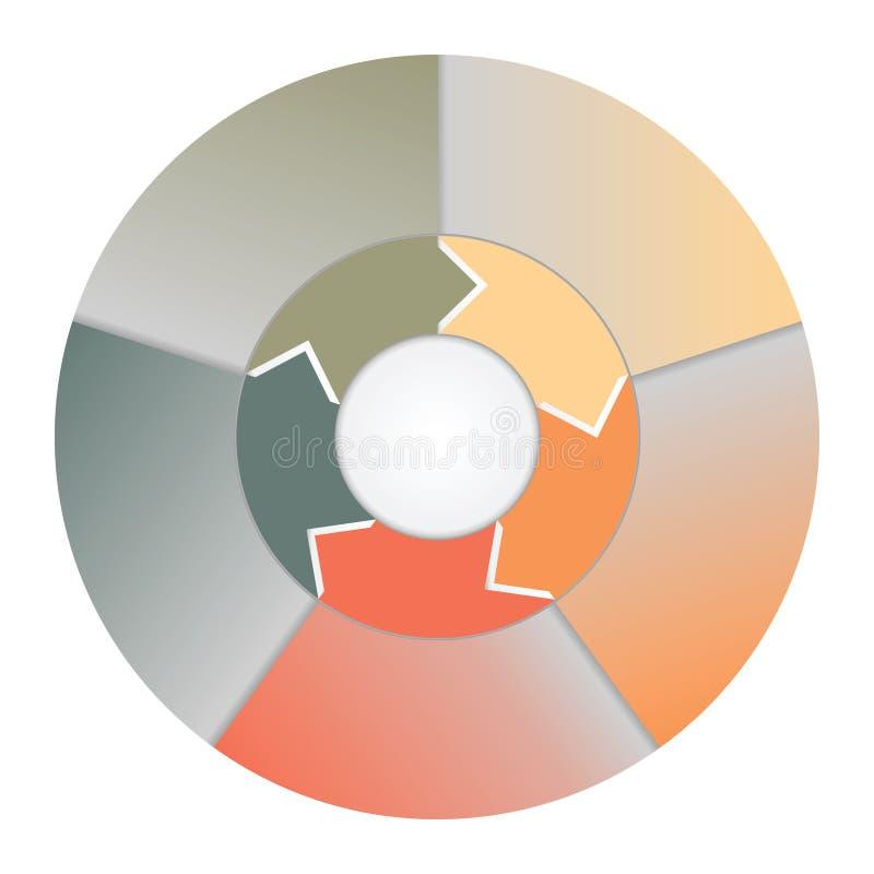 Infographics-Streifen und buntes Halbrund für zyklische begrifflichvorgänge des Geschäfts auf fünf Positionen lizenzfreie abbildung