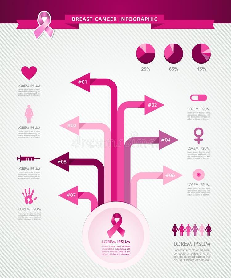 Infographics t dell'albero di nastro di consapevolezza del cancro al seno illustrazione di stock