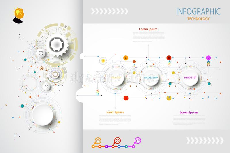 Infographics template technology business concept with 3 options. Infographics template technology gear wheel engineering on circuit board, Vector illustration royalty free illustration