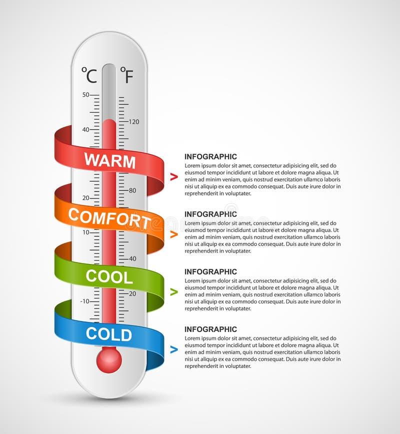 Infographics-Thermometer umgeben durch mehrfarbiges Band lizenzfreie abbildung