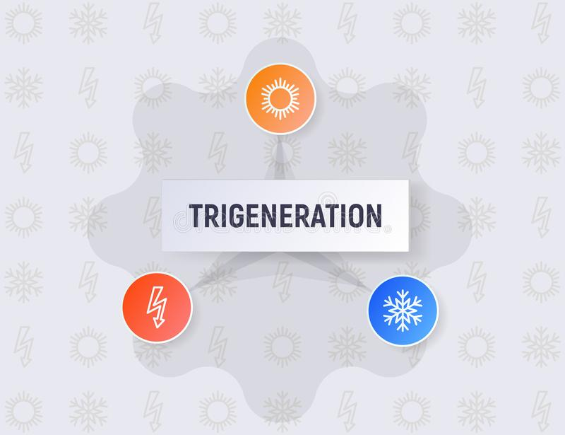Infographics of the trigeneration concept. stock illustration