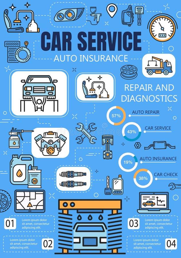 Infographics van de autodienst met autoreparatiegrafieken royalty-vrije illustratie