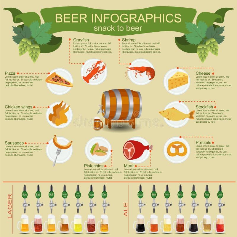 Infographics van de biersnack, vastgestelde elementen, voor uw creëren binnen stock illustratie