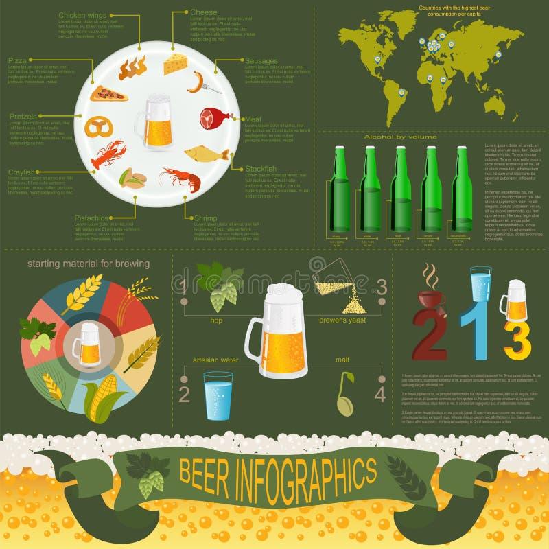 Infographics van de biersnack, vastgestelde elementen, voor uw creëren binnen royalty-vrije illustratie
