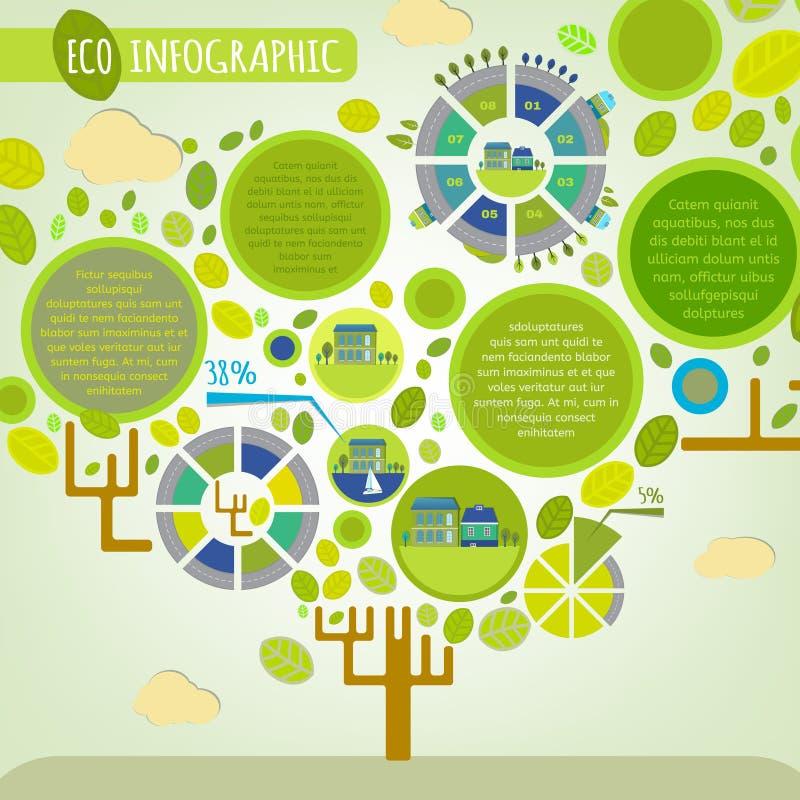 Infographics van de boomstad stock illustratie