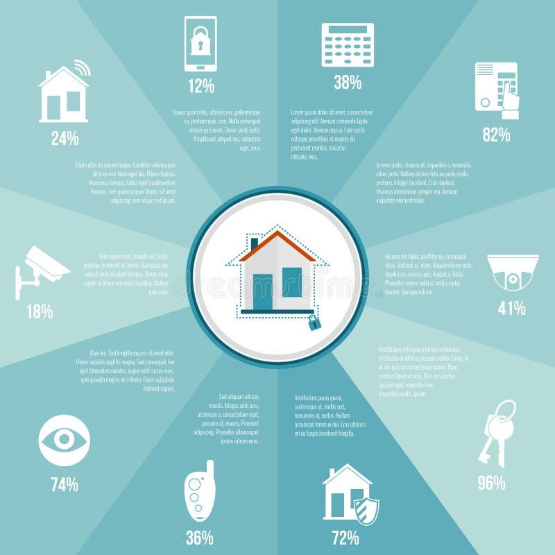 Infographics van de huisveiligheid stock illustratie