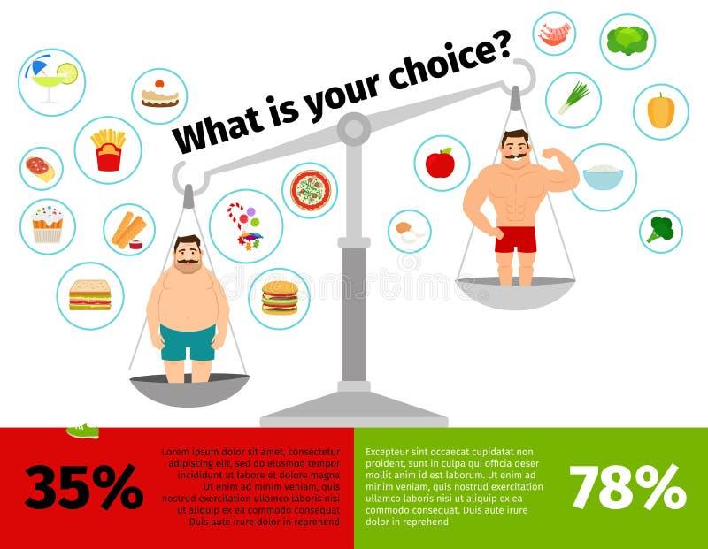 Infographics van de mensenschalen van het gewichtsverlies stock illustratie