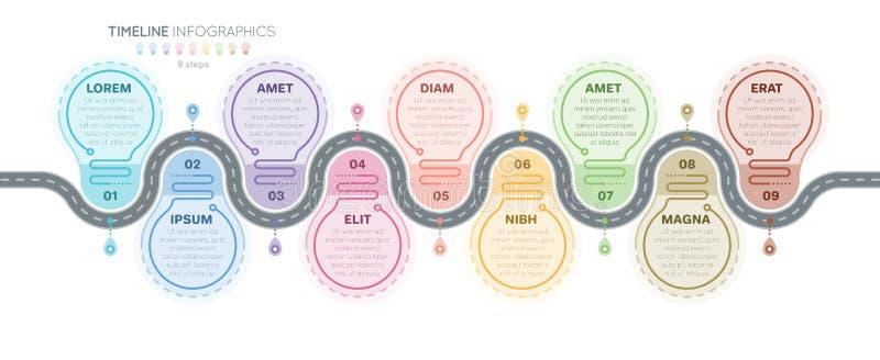 Infographics 9 van de navigatiekaart het concept van de stappenchronologie Creatief F royalty-vrije illustratie