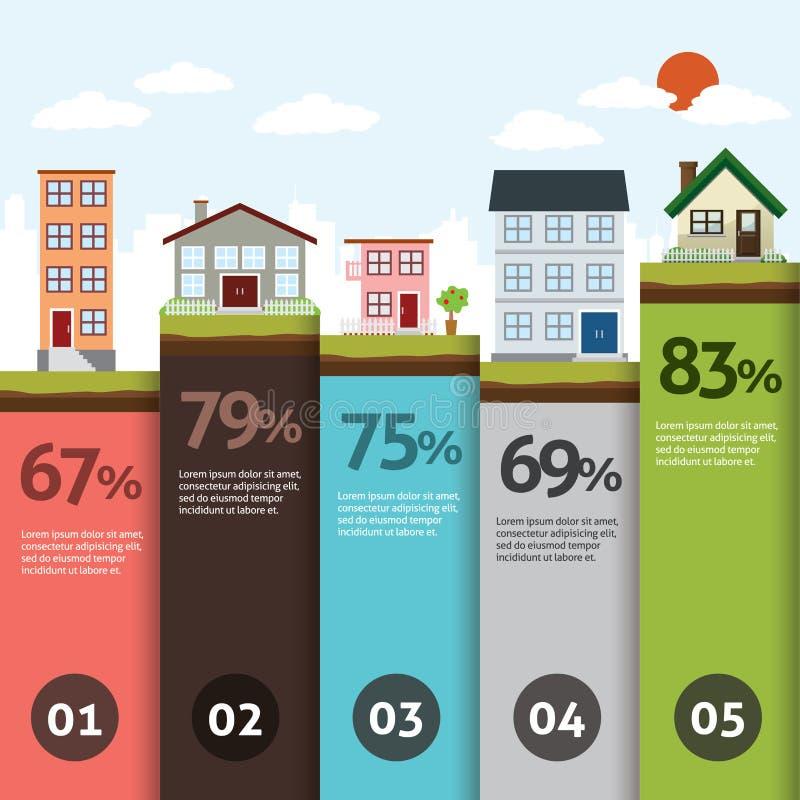 Infographics van de stads bannner retro illustratie stock illustratie