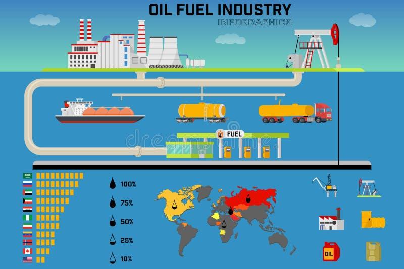 Infographics van de stookolieindustrie vector illustratie