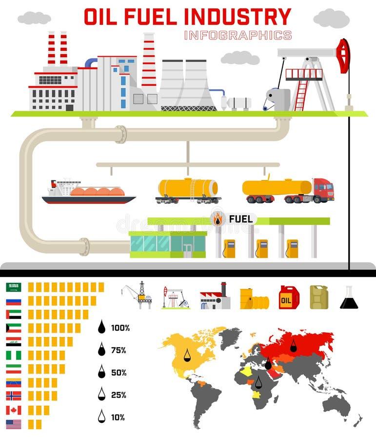 Infographics van de stookolieindustrie stock illustratie