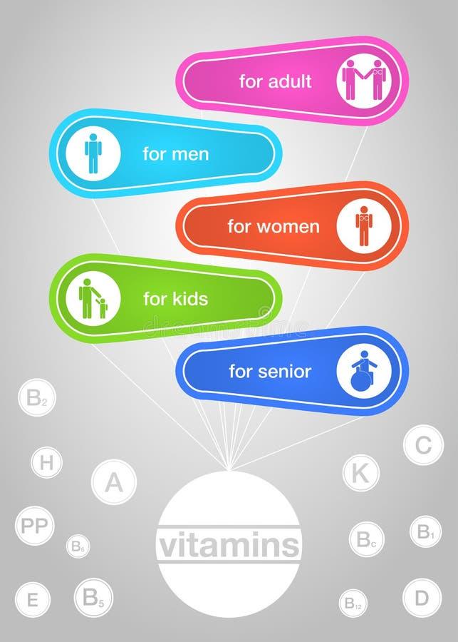 Download Infographics Van De Vitaminen Stock Illustratie - Illustratie bestaande uit geneesmiddelen, sporten: 54076471