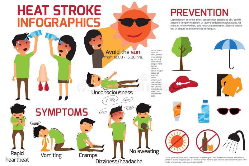 Infographics van de zonnesteekwaarschuwing grafisch detail van zonnesteek stock illustratie