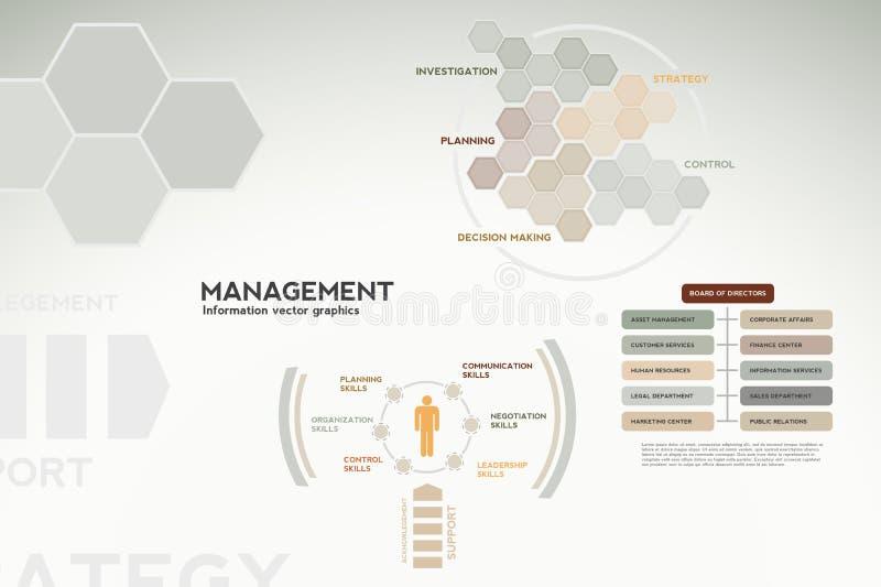 Infographics van het beheer - pictogrammen, grafieken, grafieken royalty-vrije illustratie