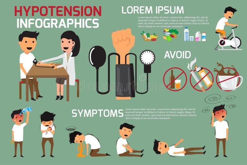 Infographics van het gezondheidsconcept van hypotensie & hypertensiediseas royalty-vrije illustratie