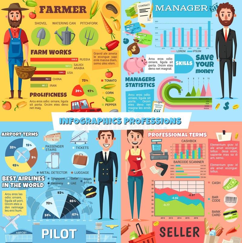 Infographics van het landbouwer, proef en verkopersmanagerwerk vector illustratie