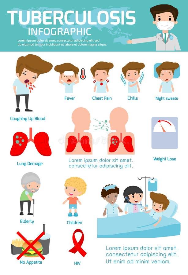 Infographics van het tuberculoseelement, Medisch en gezondheidszorg Infographic, tuberculose, Tuberculose vector infographic, vas royalty-vrije illustratie