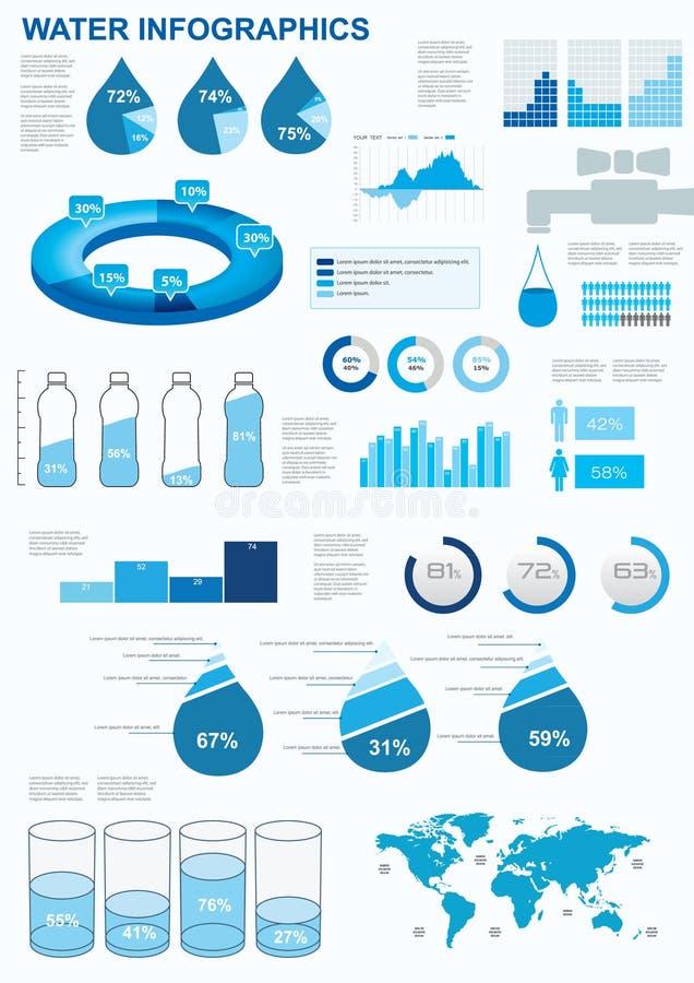 Infographics van het water. royalty-vrije illustratie