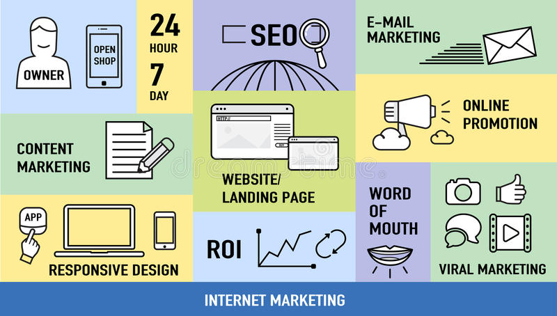 Infographics van Internet-Marketing met Eigenschappictogram, Digitale B royalty-vrije illustratie