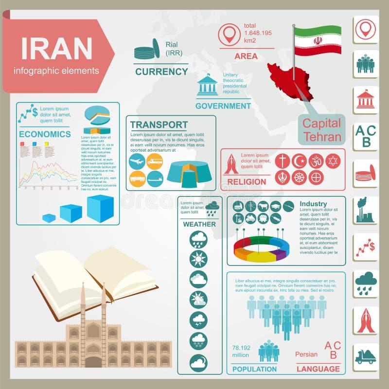 Infographics van Iran, statistische gegevens, gezichten vector illustratie