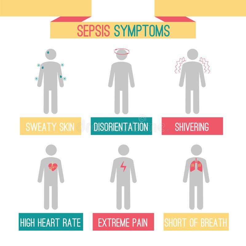 Infographics van sepsissymptomen vector illustratie