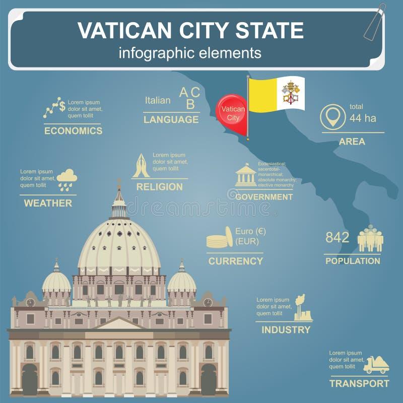 Infographics van Vatikaan, statistische gegevens, gezichten royalty-vrije illustratie