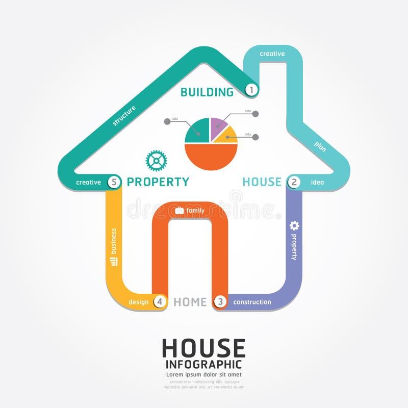 Infographics vector building house design diagram line style. Timeline template vector illustration