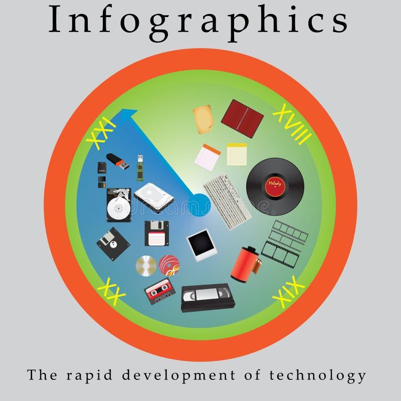 Infographics royalty free illustration