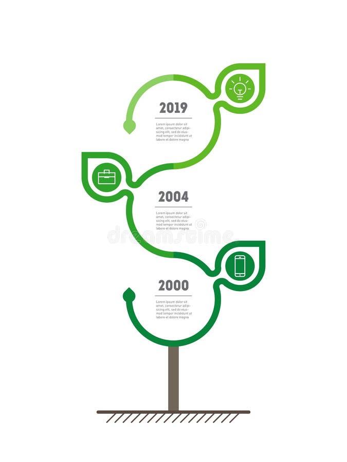 Infographics vertical do espaço temporal com folhas O desenvolvimento e ilustração stock