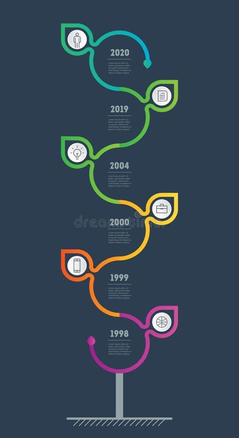 Infographics verticale di cronologia con 6 parti Sviluppo sostenibile e crescita dell'affare di eco Linea di tempo Affare illustrazione di stock