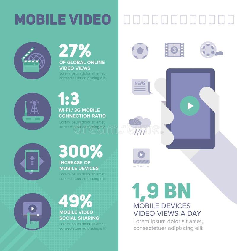 Infographics video em linha móvel ilustração royalty free