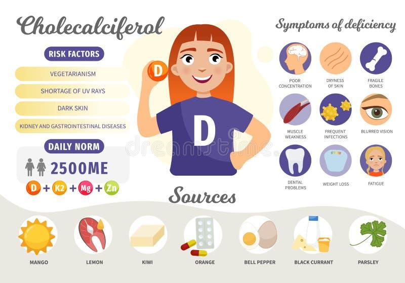 Infographics-Vitamin D vektor abbildung