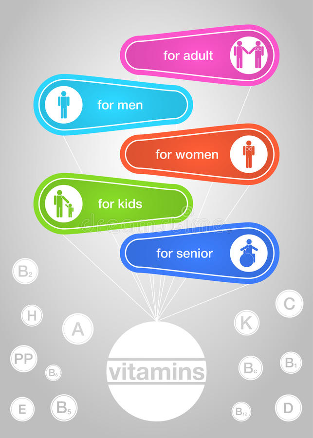Infographics of the vitamins. Vector template of info graphics of the vitamins stock illustration
